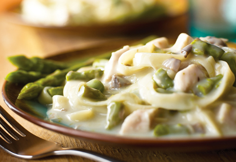 Recipes with asparagus chicken and mushrooms